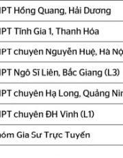 100 đề thi thử THPT Quốc gia 2016 môn toán – Tập 8