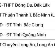 Đề thi thử THPT Quốc gia 2016 môn toán – tập 12