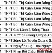 Đề thi thử THPT Quốc gia 2016 môn toán – tập 16