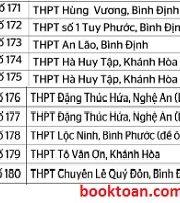 Đề thi thử THPT Quốc gia 2016 môn toán – tập 18