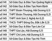Đề thi thử THPT Quốc gia 2016 môn toán – tập 15