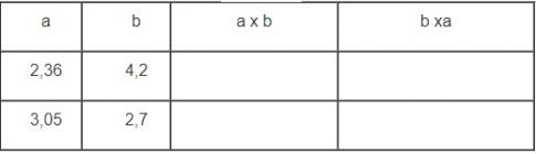 Giải bài Nhân một số thập phân với một số thập phân - Toán 5 trang 58