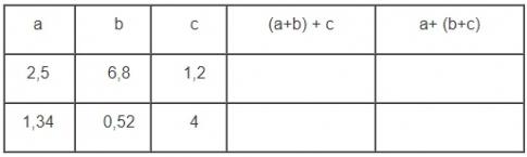 Giải bài Tổng nhiều số thập phân - Toán 5 trang 50