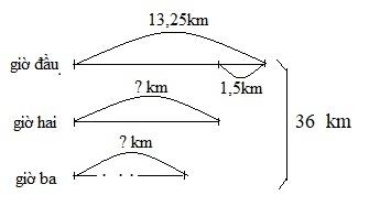 Giải bài luyện tập chung - Toán 5 trang 55