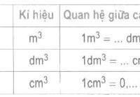 Giải bài tập SGK Toán 5: Ôn tập về đo thể tích trang 155