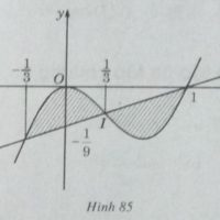 Giải SBT Ôn tập Chương 3 giải tích lớp 12 – Nguyên hàm – Tích phân và ứng dụng