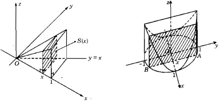 Giải SBT Giải tích 12 chương 3 Bài 3 Ứng dụng hình học của tích phân