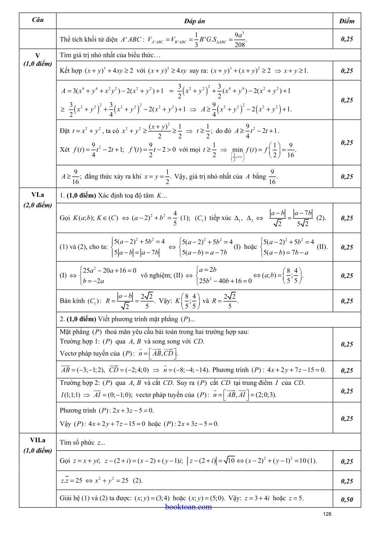 Bộ đề thi, đáp án đại học môn Toán từ 2002-2017