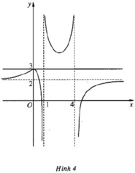Giải SBT Bài 2. Giới hạn của hàm số - chương 4 giải tích 11