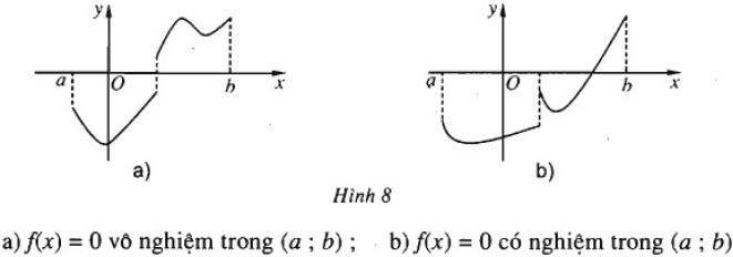 Giải SBT Bài 3. Hàm số liên tục - chương 4 giải tích 11