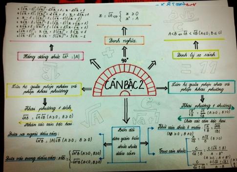 Chuyên đề Phương trình, hệ phương trình bậc nhất