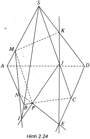 Giải SBT bài 1. Đại cương về đường thẳng và mặt phẳng - chương 2 hình học 11