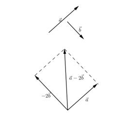 Giải SBT Bài 3: Tích của vec tơ với một số – Chương 1 – Hình học 10