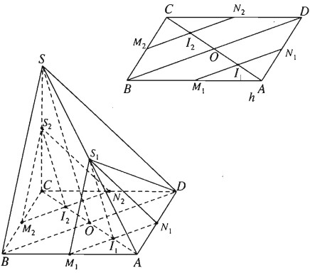 Giải SBT Bài 4. Hai mặt phẳng song song chương 2 hình học 11