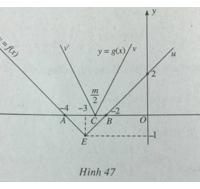 Giải SBT Bài tập ôn tập Chương 4 – Đại số 10