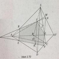 Giải SBT Bài tập tổng hợp chương 2 hình học 11