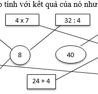Bài: Ôn tập các bảng chia