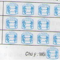 Bài Biểu đồ sgk trang 28