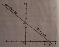 Bài 1: Phương trình bậc nhất hai ẩn – Sách bài tập Toán 9 tập 2