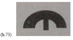 Bài 1 Sự xác định đường tròn. Tính chất đối xứng của đường tròn - Sách bài tập Toán 9 tập 1