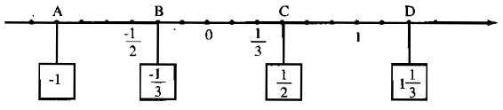 Bài 1 tập hợp Q các số hữu tỉ - Chương 1 đại số SBT Toán 7