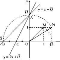 Bài 3. Đồ thị của hàm số y=ax+b (a≠0) – Sách bài tập Toán 9 tập 1
