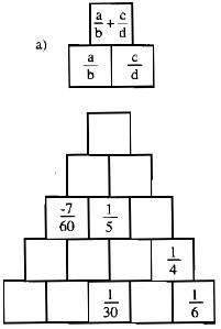 Bài 3 nhân, chia số hữu tỉ – Chương 1 đại số SBT Toán 7