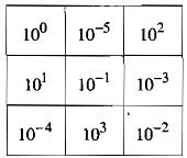 Bài 6 lũy thừa của một số hữu tỉ (tiếp theo) – Chương 1 đại số SBT Toán 7