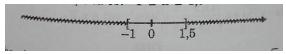 Bài 7 Biến đổi đơn giản biểu thức chứa căn thức bậc hai Sách bài tập Toán 9 tập 1