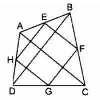 Ôn tập chương I – tứ giác – Chương 1 hình học SBT Toán 8 tập 1