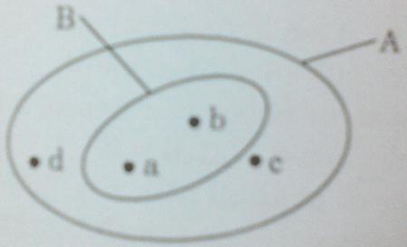 Bài 4. Số phần tử của một tập hợp. Tập hợp con – Chương 1 số học SBT Toán 6