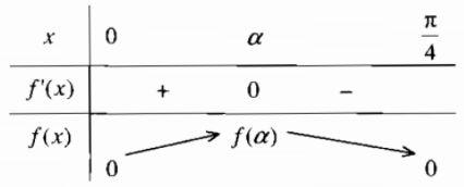 Giải SBT Giải tích 12 nâng cao. Bài 1 Tính đơn điệu của hàm số 1.11 đến 1.15