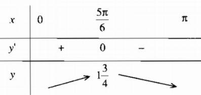 Giải SBT Giải tích 12 nâng cao. Bài 2 Cực trị của hàm số