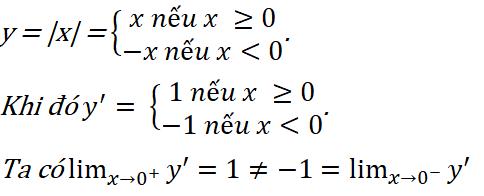 Lý thuyết Cực trị của hàm số