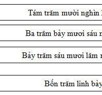 Bài 7. Luyện tập VBT toan 4 – VBT Toán 4