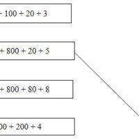 Bài 1. Ôn tập các số đến 100 000 – VBT Toán 4