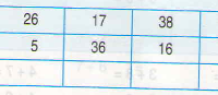 Bài Luyện tập trang 37 SGK Toán lớp 2