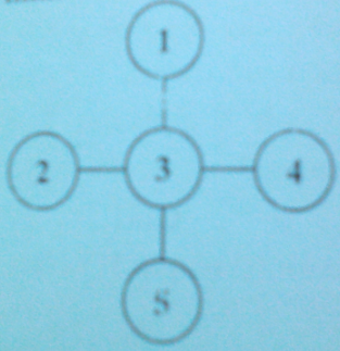 Bài 6 Phép trừ và phép chia – Chương 1 số học SBT Toán 6