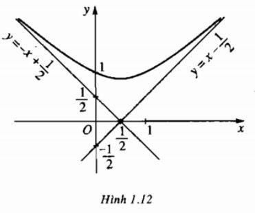 Giải SBT Giải tích 12 nâng cao. Bài 5: Đường tiệm cận cuả hàm số