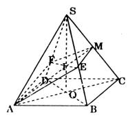 Giải bài tập Bài 9,10,11,12 Ôn Chương 1 – SGK hình học 12 cơ bản