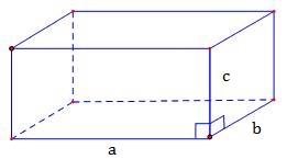 Lý thuyết thể tích của khối đa diện