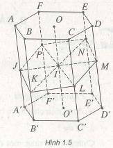 Ví dụ minh họa khái niệm khối đa diện