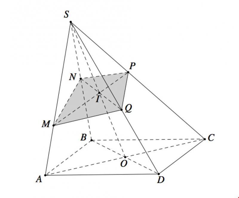 Các công thức tính nhanh Tỷ số thể tích khối đa diện