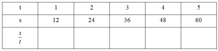 Bài 1: Đại lượng tỉ tệ thuận -  – Chương 2 đại số SBT Toán 7