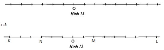 Bài 1 Làm quen với số nguyên âm – Chương 2 SBT Toán 6 tập 1