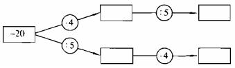 Bài 10: Phép nhân phân số – số học Chương 3 SBT Toán 6 tập 2