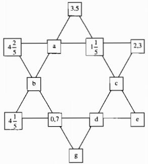 Bài 13: Hỗn số Số thập phân. Phần trăm – số học Chương 3 SBT Toán 6 tập 2