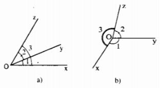 Bài 2: Góc – hình học Chương 2 SBT Toán 6 tập 2