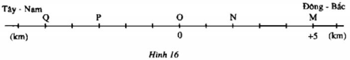 Bài 2 Tập hợp các số nguyên – Chương 2 SBT Toán 6 tập 1