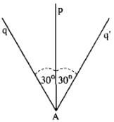 Bài 5: Vẽ góc cho biết số đo – hình học Chương 2 SBT Toán 6 tập 2